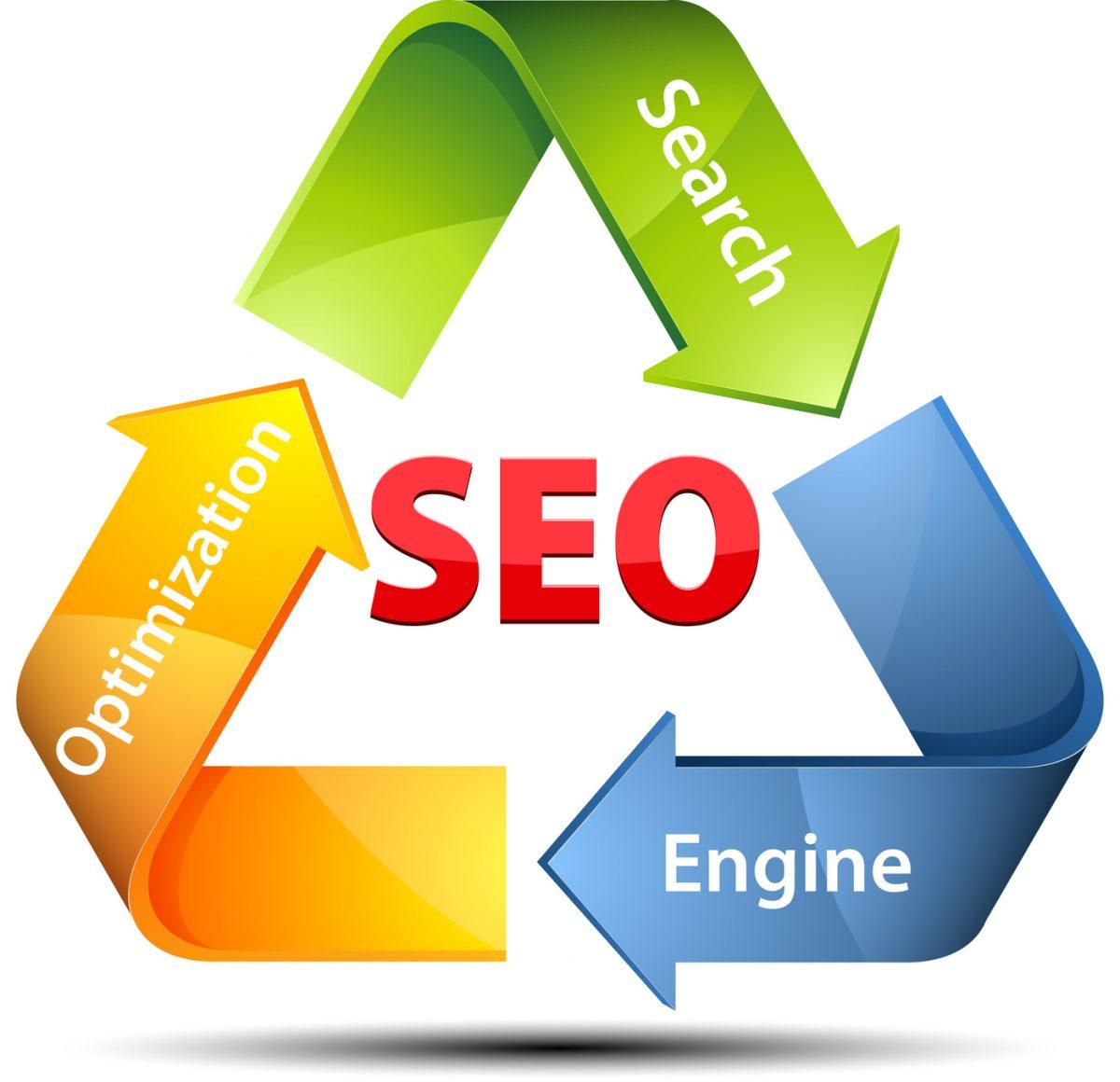 Importance of SEO in web marketing