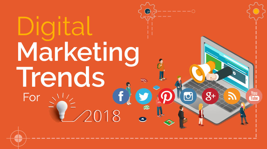 What Are The Hot Trends that Characterize Digital Marketing in 2018?